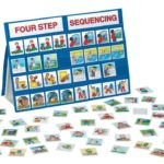 Table Top 4 Step Sequencing