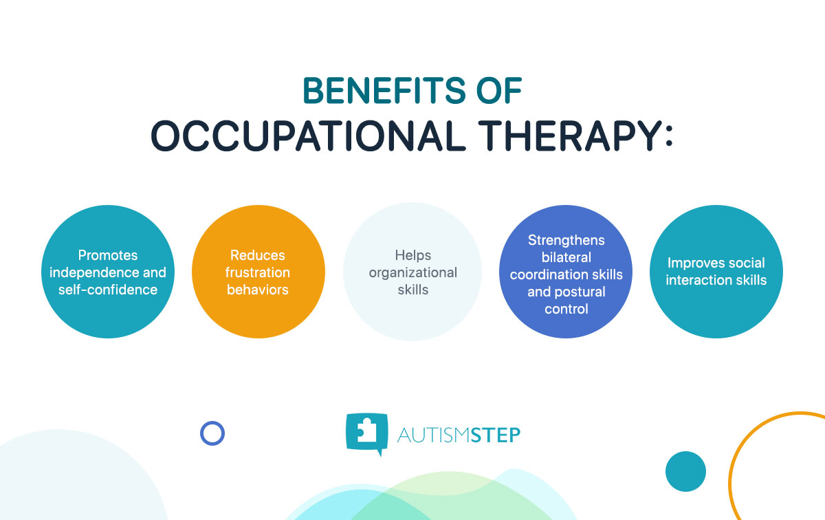 AutismSTEP-Benefits-Of-Occupational-Therapy