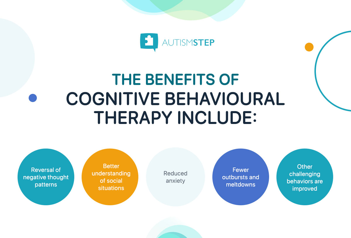 AutismSTEP-Cognitive-Behavioural-Therapy-Illustration