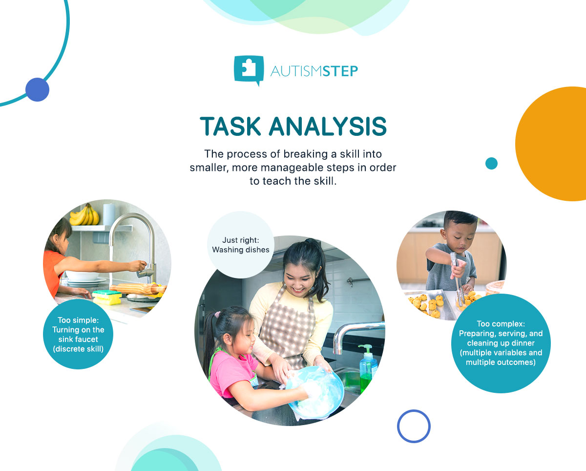 AutismSTEP - Task Analysis For Children With Autism